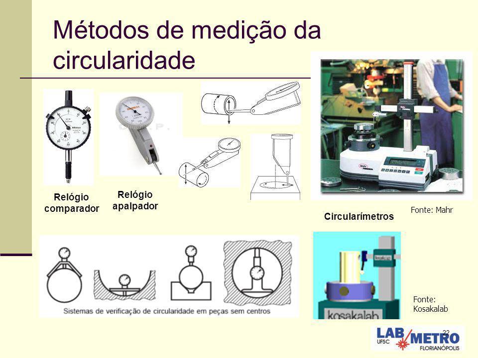 22 Métodos de medição da circularidade Fonte: Kosakalab Fonte: Mahr Relógio comparador Relógio apalpador Circularímetros