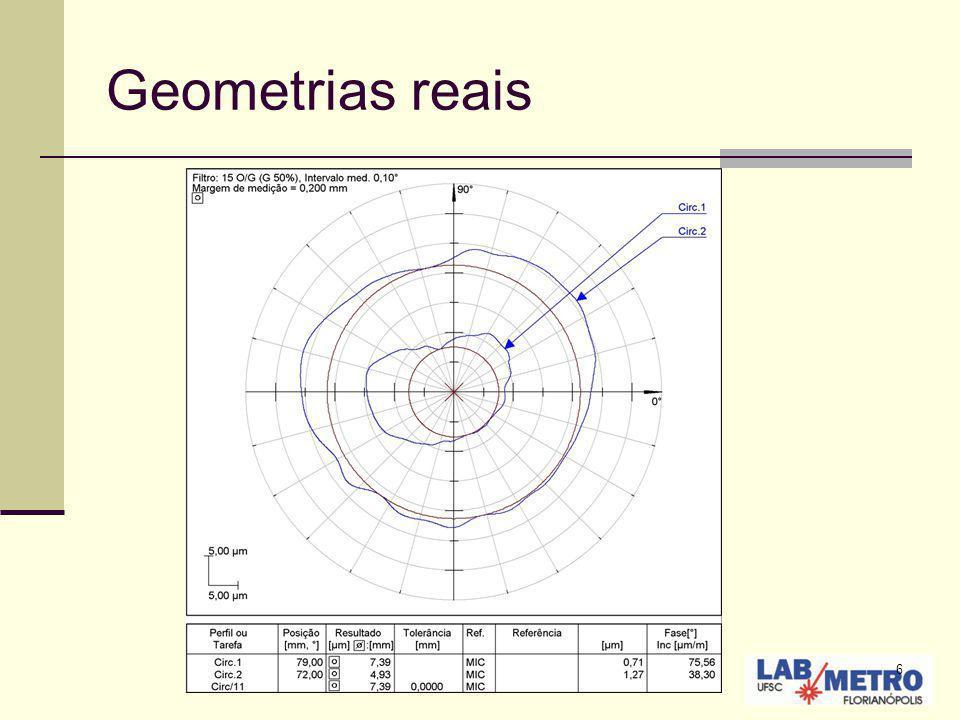 6 Geometrias reais