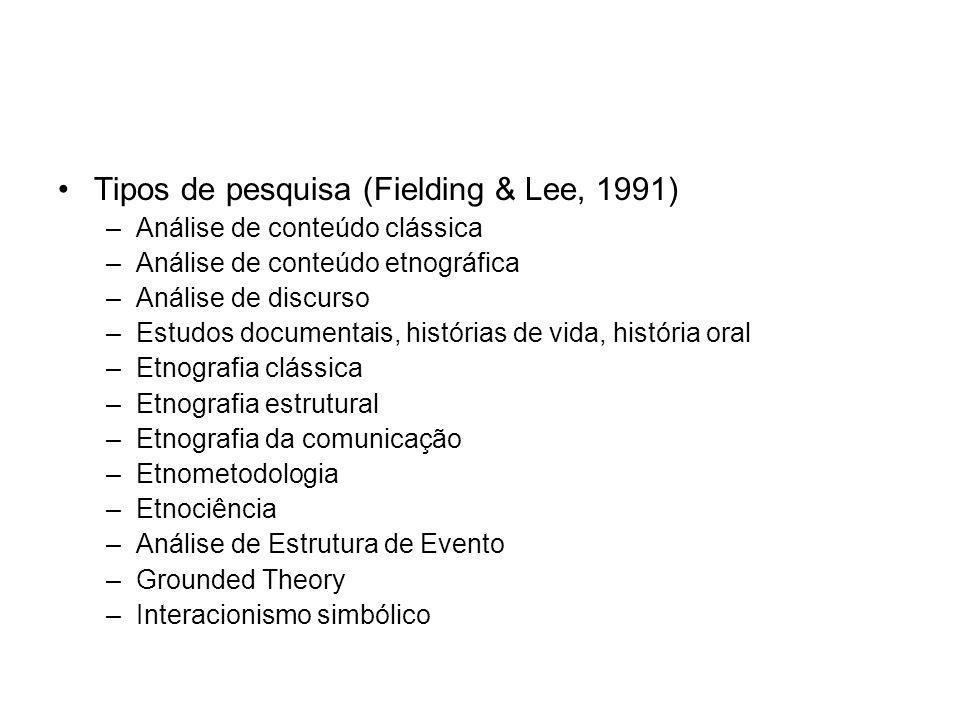 Tipos de pesquisa (Fielding & Lee, 1991) –Análise de conteúdo clássica –Análise de conteúdo etnográfica –Análise de discurso –Estudos documentais, his