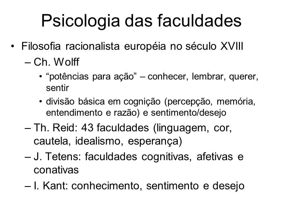 Psicologia das faculdades Filosofia racionalista européia no século XVIII –Ch.