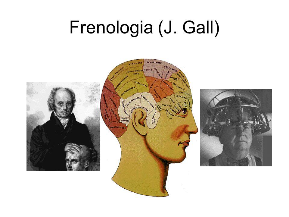 Frenologia (J. Gall)