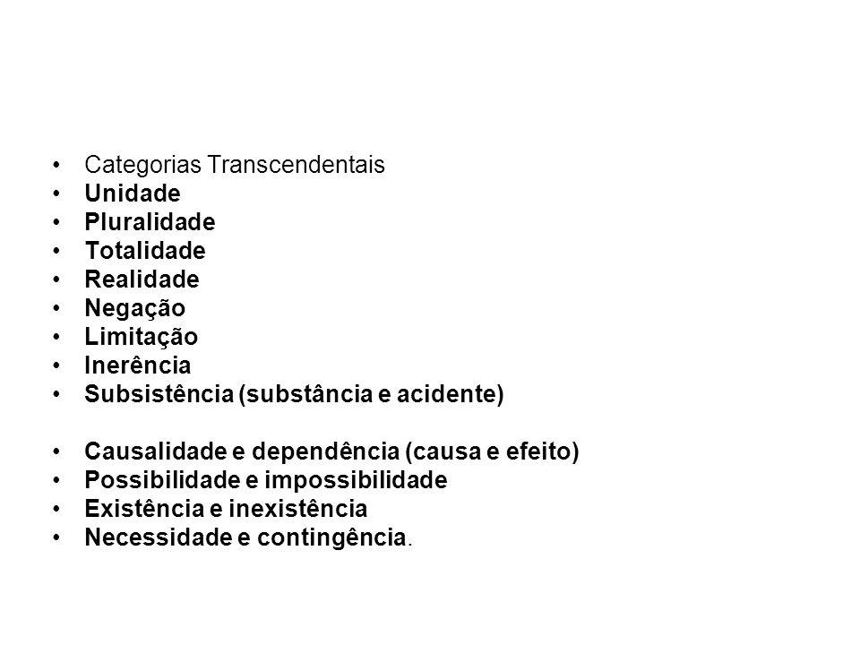 Categorias Transcendentais Unidade Pluralidade Totalidade Realidade Negação Limitação Inerência Subsistência (substância e acidente) Causalidade e dep