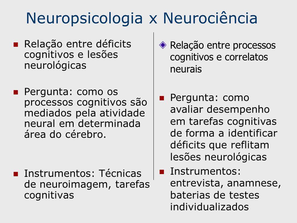 Neuropsicologia x Neurociência Relação entre déficits cognitivos e lesões neurológicas Pergunta: como os processos cognitivos são mediados pela atividade neural em determinada área do cérebro.
