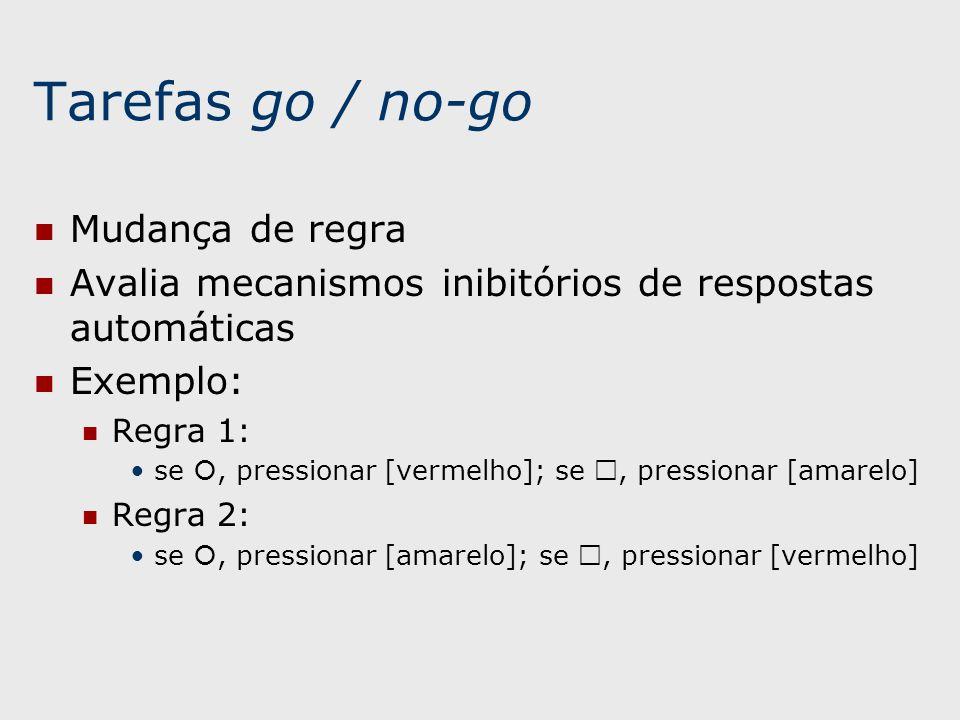 Tarefas go / no-go Mudança de regra Avalia mecanismos inibitórios de respostas automáticas Exemplo: Regra 1: se, pressionar [vermelho]; se, pressionar [amarelo] Regra 2: se, pressionar [amarelo]; se, pressionar [vermelho]