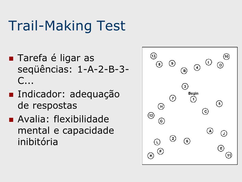 Trail-Making Test Tarefa é ligar as seqüências: 1-A-2-B-3- C...