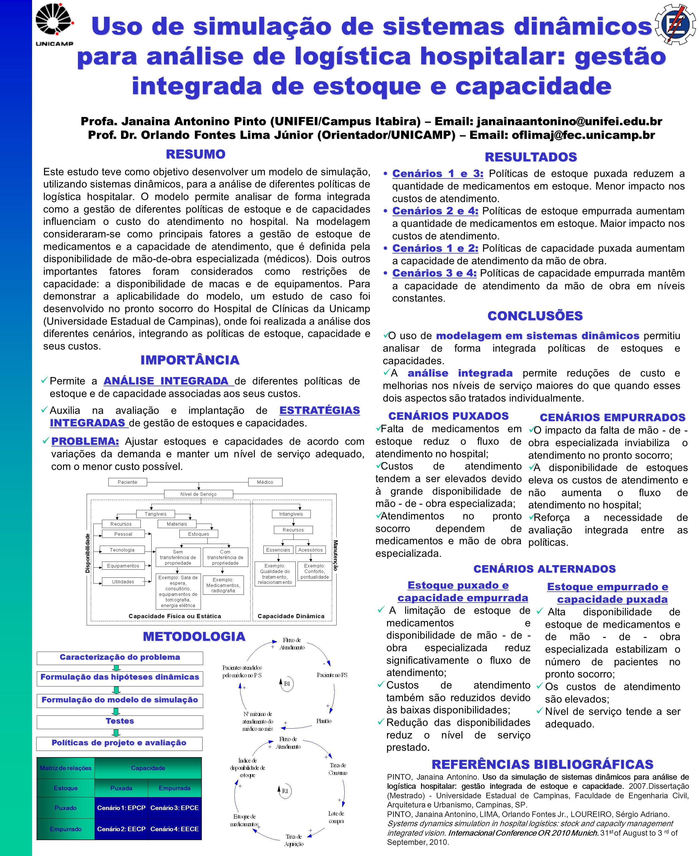 RESUMO Uso de simulação de sistemas dinâmicos para análise de logística hospitalar: gestão integrada de estoque e capacidade Profa. Janaina Antonino P