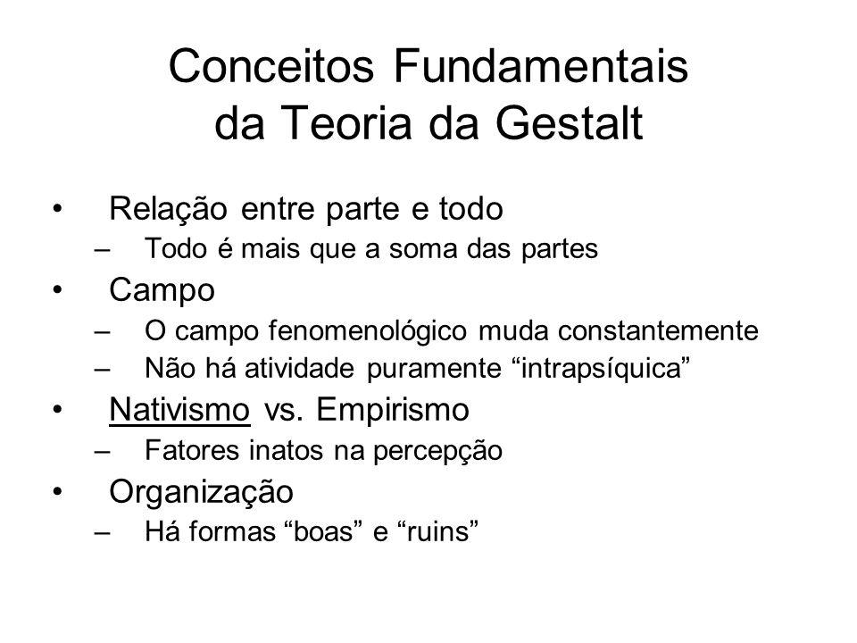 Conceitos Fundamentais da Teoria da Gestalt Relação entre parte e todo –Todo é mais que a soma das partes Campo –O campo fenomenológico muda constante