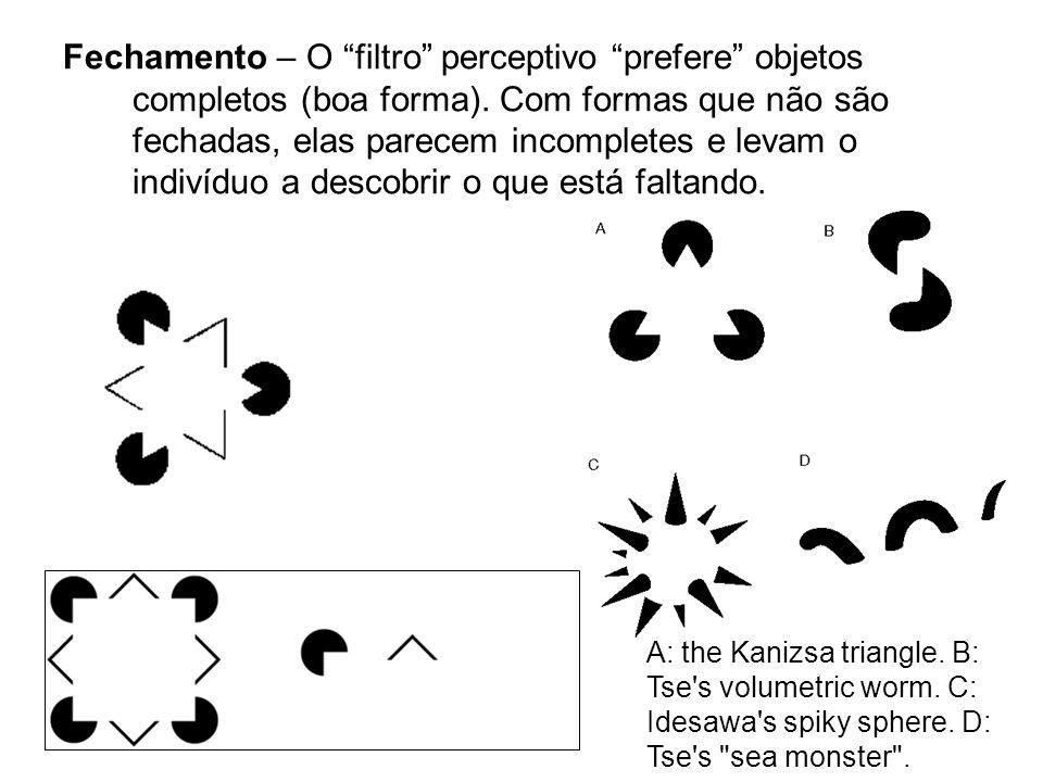 Fechamento – O filtro perceptivo prefere objetos completos (boa forma). Com formas que não são fechadas, elas parecem incompletes e levam o indivíduo