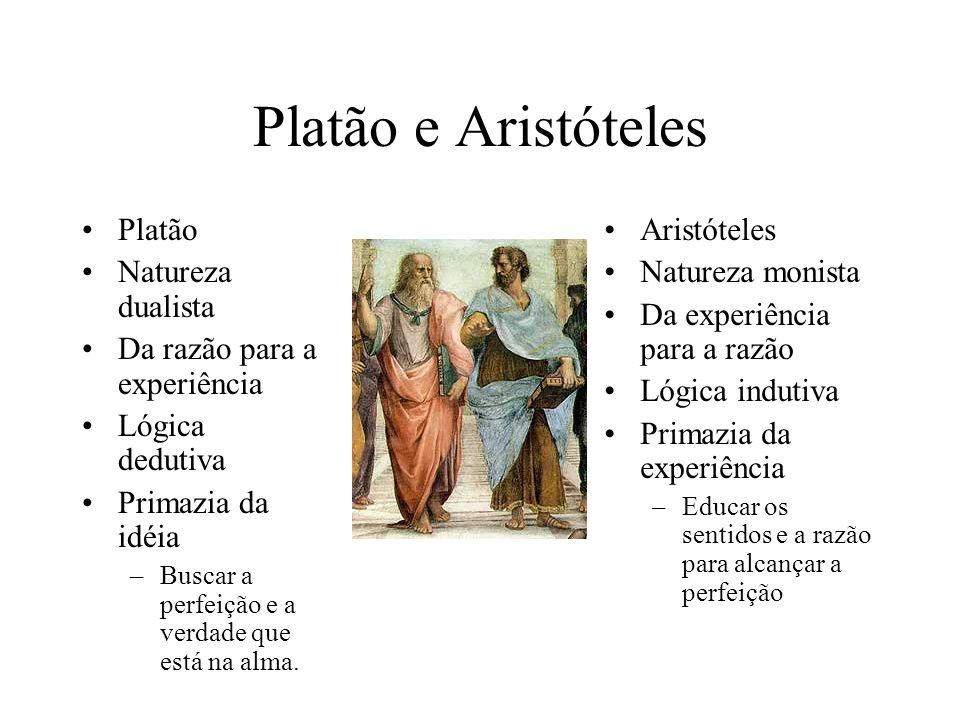 Platão e Aristóteles Platão Natureza dualista Da razão para a experiência Lógica dedutiva Primazia da idéia –Buscar a perfeição e a verdade que está na alma.