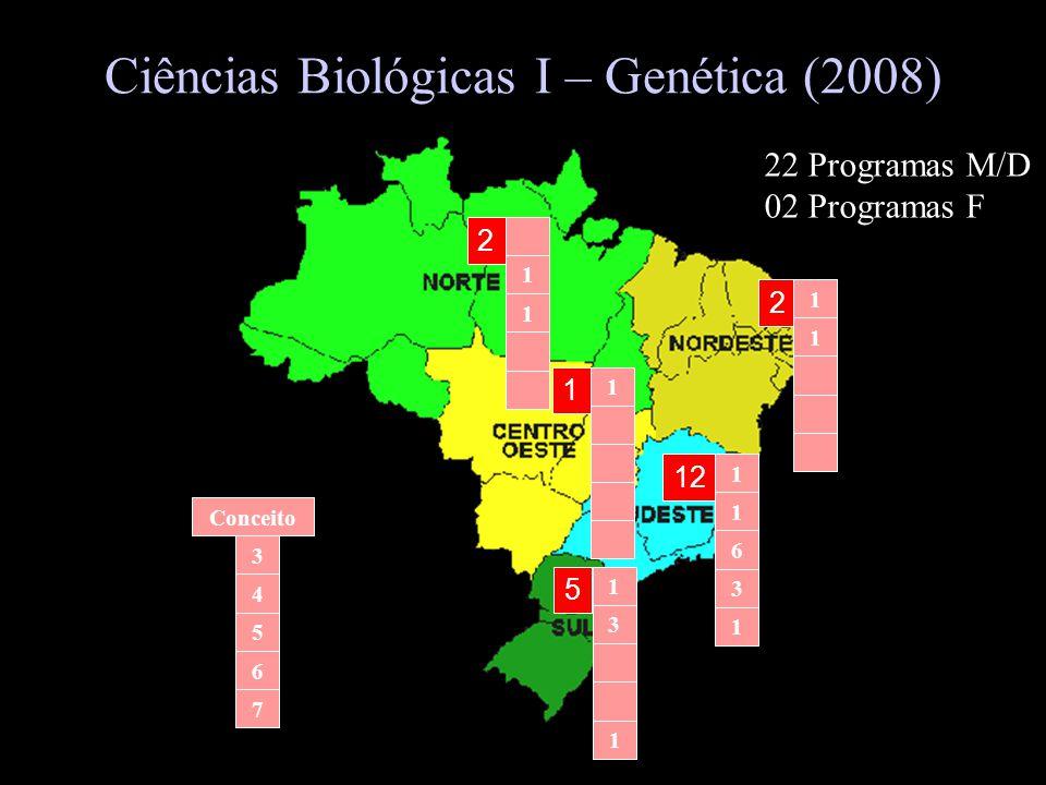 Ciências Biológicas I – Genética (2008) 2 2 1 12 5 6 1 1 1 1 3 1 1 1 1 5 4 3 Conceito 1 7 6 1 3 22 Programas M/D 02 Programas F