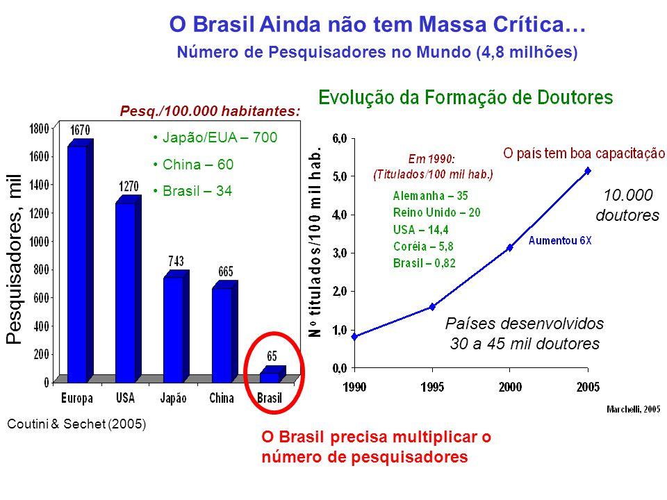 Docentes doutores/100 mil habitantes - 2007