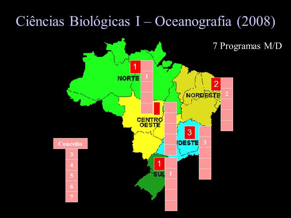 Ciências Biológicas I – Oceanografia (2008) 1 2 3 1 3 2 1 1 5 4 3 Conceito 7 6 7 Programas M/D