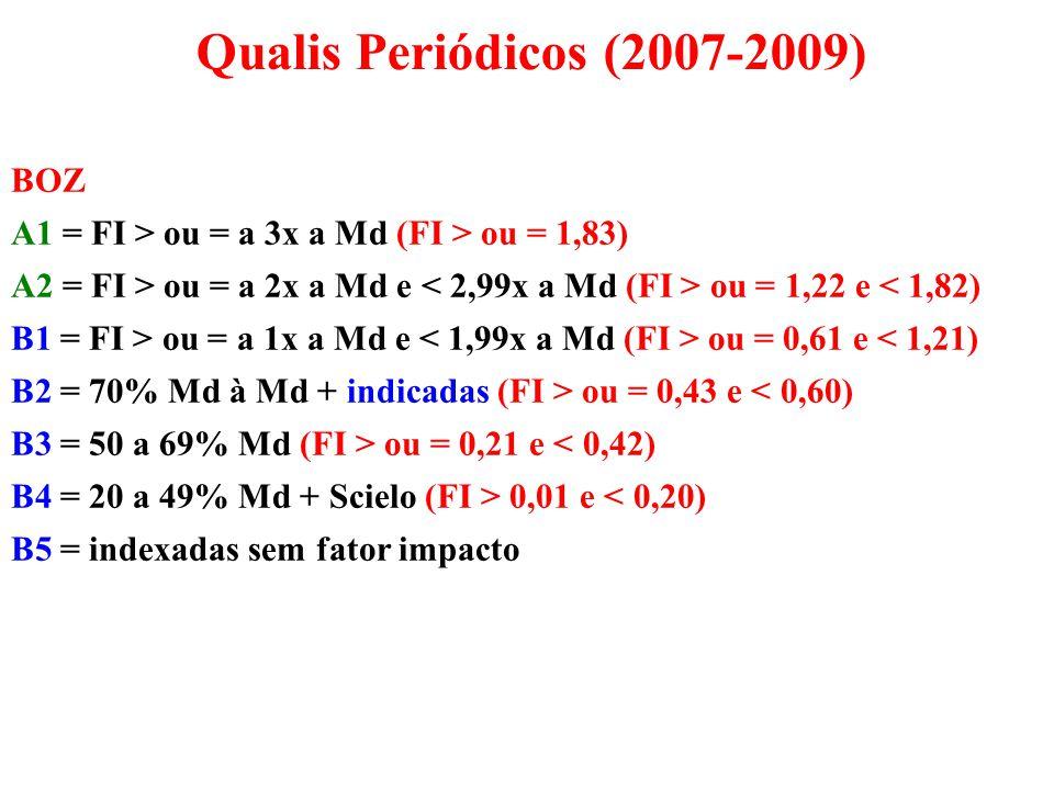 BOZ A1 = FI > ou = a 3x a Md (FI > ou = 1,83) A2 = FI > ou = a 2x a Md e ou = 1,22 e < 1,82) B1 = FI > ou = a 1x a Md e ou = 0,61 e < 1,21) B2 = 70% M