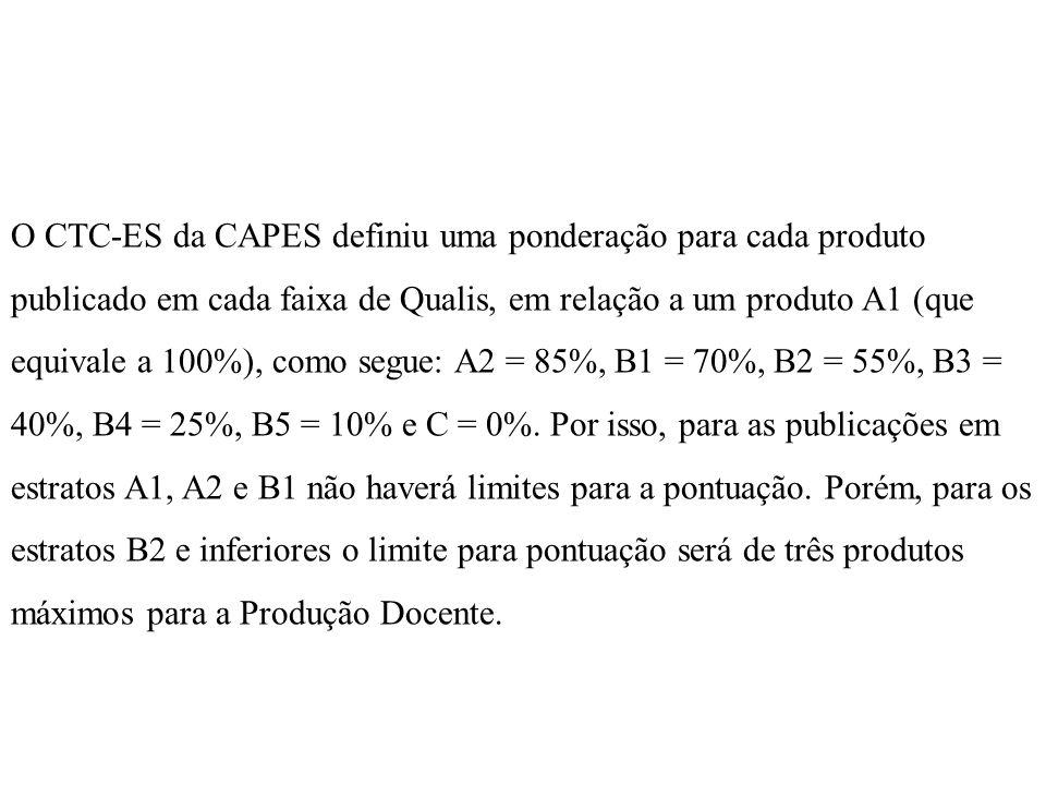 O CTC-ES da CAPES definiu uma ponderação para cada produto publicado em cada faixa de Qualis, em relação a um produto A1 (que equivale a 100%), como s