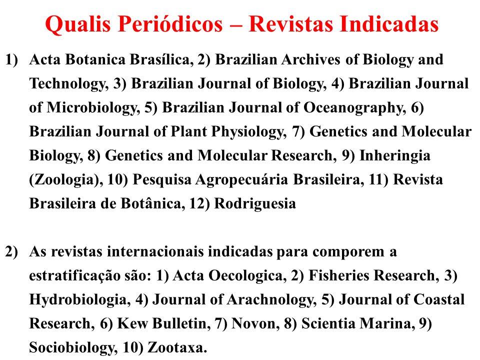 1)Acta Botanica Brasílica, 2) Brazilian Archives of Biology and Technology, 3) Brazilian Journal of Biology, 4) Brazilian Journal of Microbiology, 5)