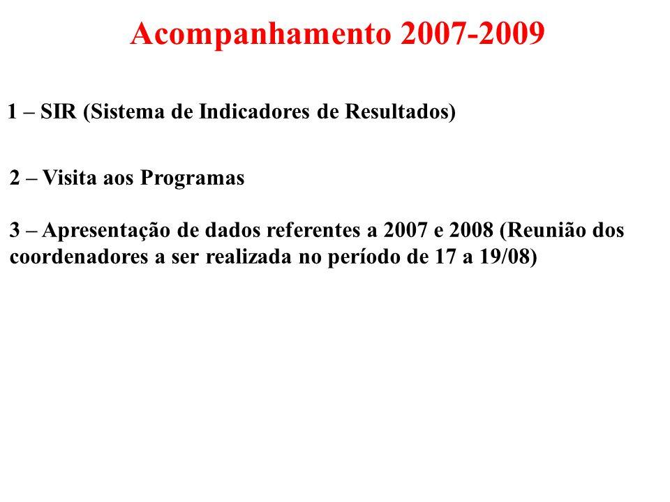 Acompanhamento 2007-2009 1 – SIR (Sistema de Indicadores de Resultados) 2 – Visita aos Programas 3 – Apresentação de dados referentes a 2007 e 2008 (R