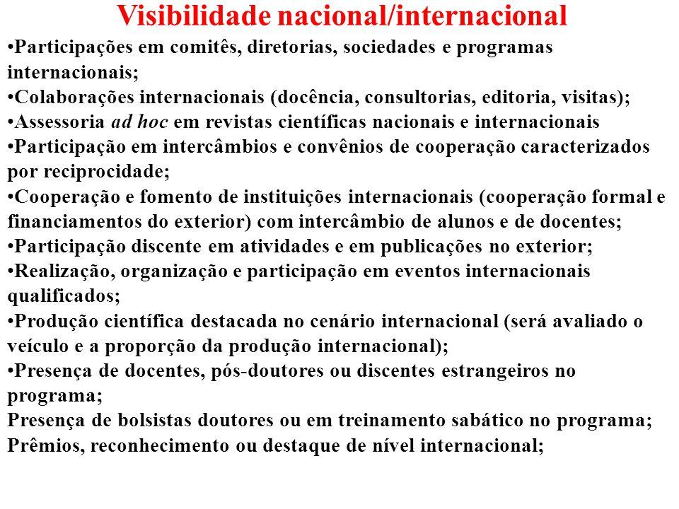 Participações em comitês, diretorias, sociedades e programas internacionais; Colaborações internacionais (docência, consultorias, editoria, visitas);