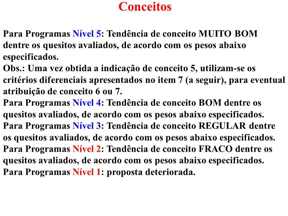 Para Programas Nível 5: Tendência de conceito MUITO BOM dentre os quesitos avaliados, de acordo com os pesos abaixo especificados. Obs.: Uma vez obtid