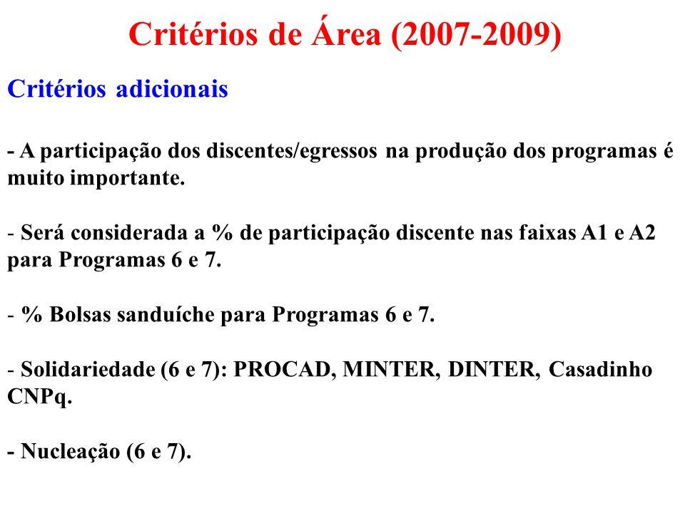 Critérios adicionais - A participação dos discentes/egressos na produção dos programas é muito importante. - Será considerada a % de participação disc