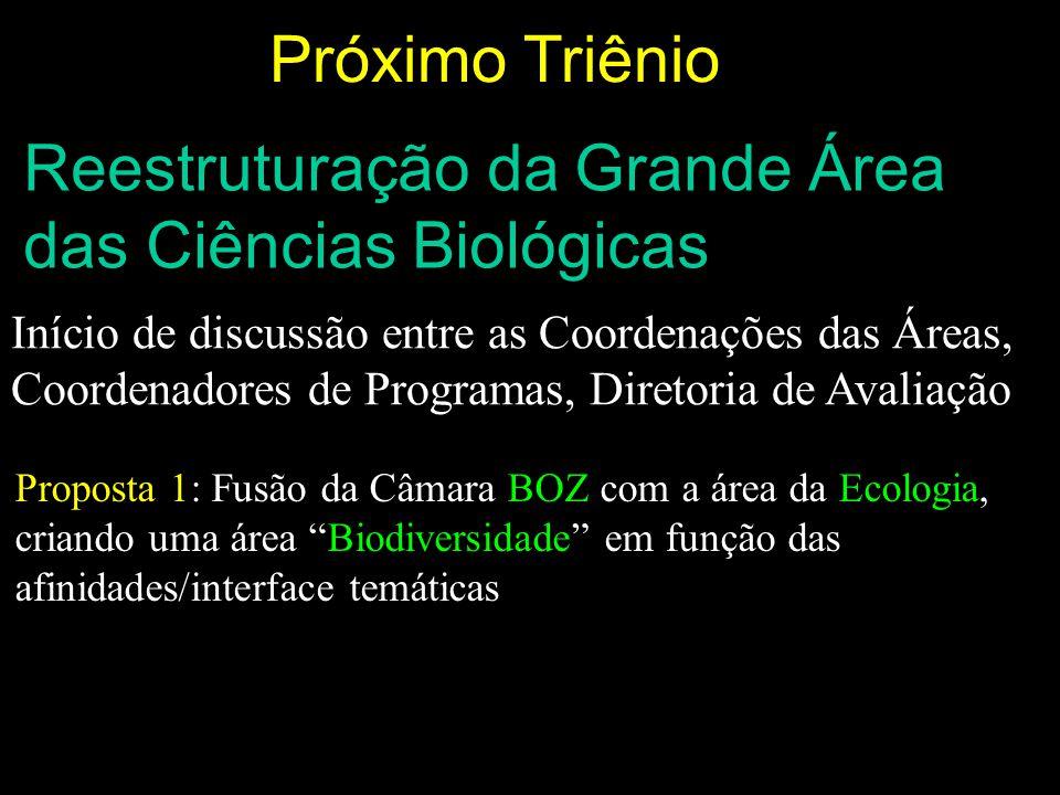 Próximo Triênio Reestruturação da Grande Área das Ciências Biológicas Início de discussão entre as Coordenações das Áreas, Coordenadores de Programas,