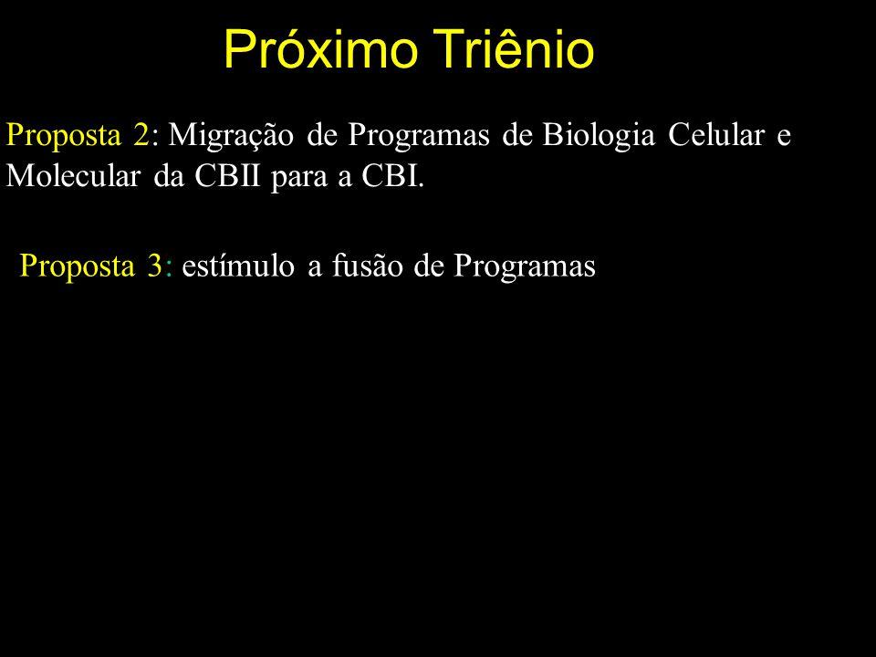 Próximo Triênio Proposta 3: estímulo a fusão de Programas Proposta 2: Migração de Programas de Biologia Celular e Molecular da CBII para a CBI.