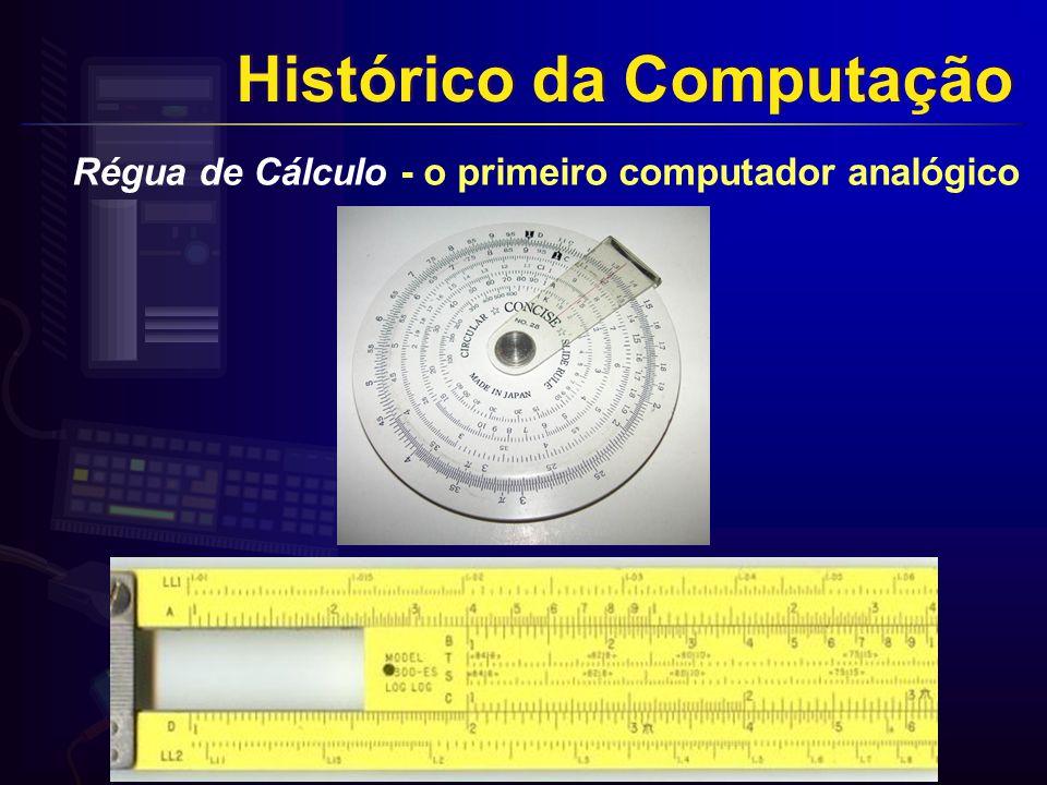Régua de Cálculo - o primeiro computador analógico Histórico da Computação