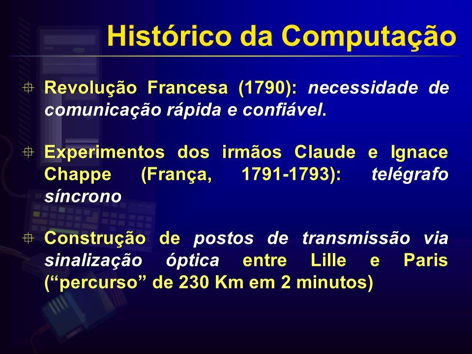Revolução Francesa (1790): necessidade de comunicação rápida e confiável.