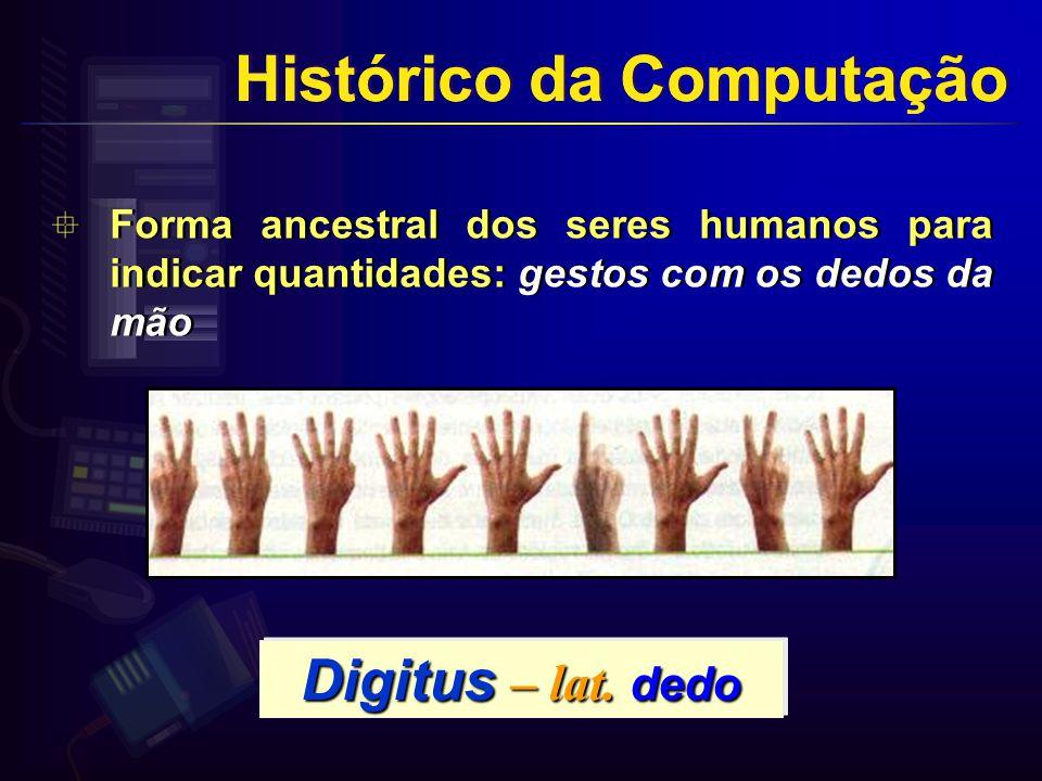 Forma ancestral dos seres humanos para indicar quantidades: gestos com os dedos da mão Histórico da Computação Digitus – lat.