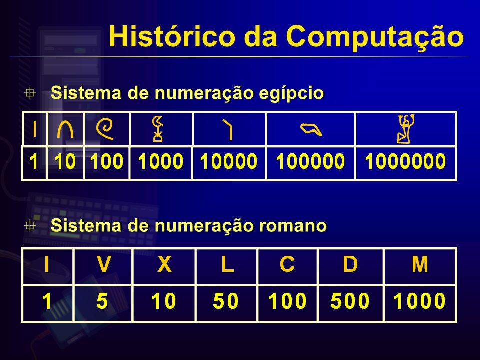 Sistema de numeração egípcio Sistema de numeração romano Histórico da Computação