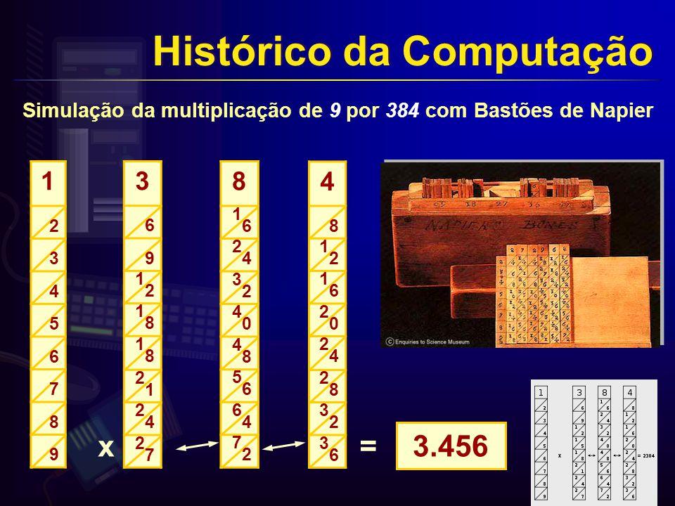 Simulação da multiplicação de 9 por 384 com Bastões de Napier 1 2 3 4 5 6 7 8 9 3 6 9 1212 1818 1818 2121 2424 2727 8 1616 2424 3232 4040 4848 5656 6464 7272 4 8 1212 1616 2020 2424 2828 3232 3636 x= 3.456 Histórico da Computação