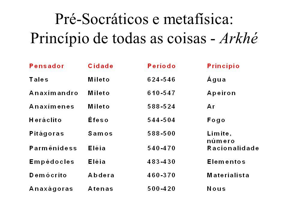 Sofistas e Subjetividade Sofista – capacidade, poeta, sábio, mestre.