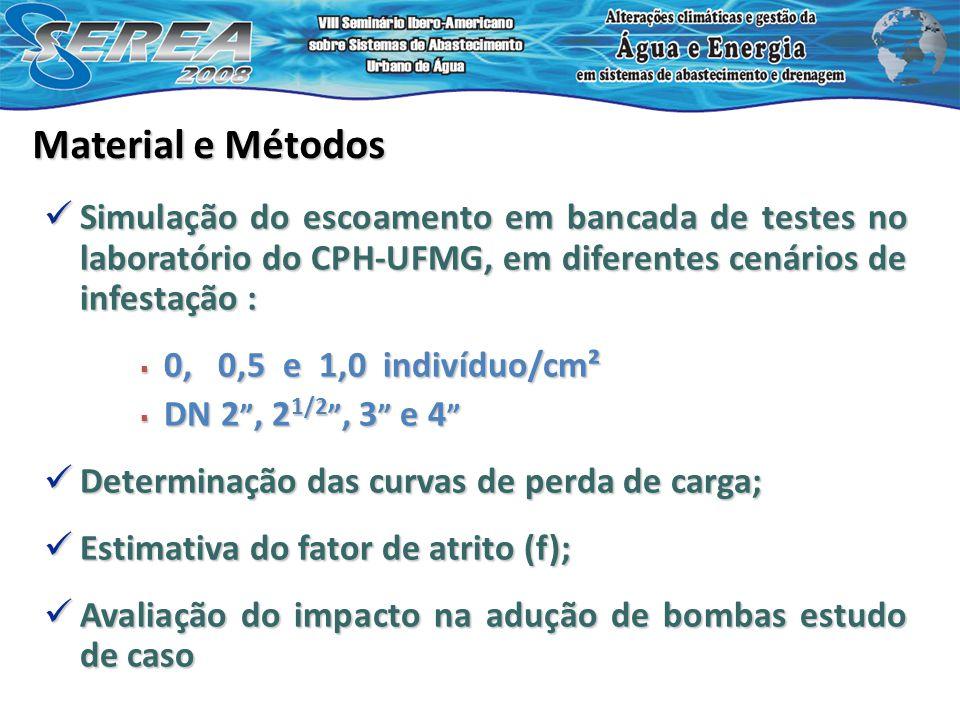 Simulação do escoamento em bancada de testes no laboratório do CPH-UFMG, em diferentes cenários de infestação : Simulação do escoamento em bancada de