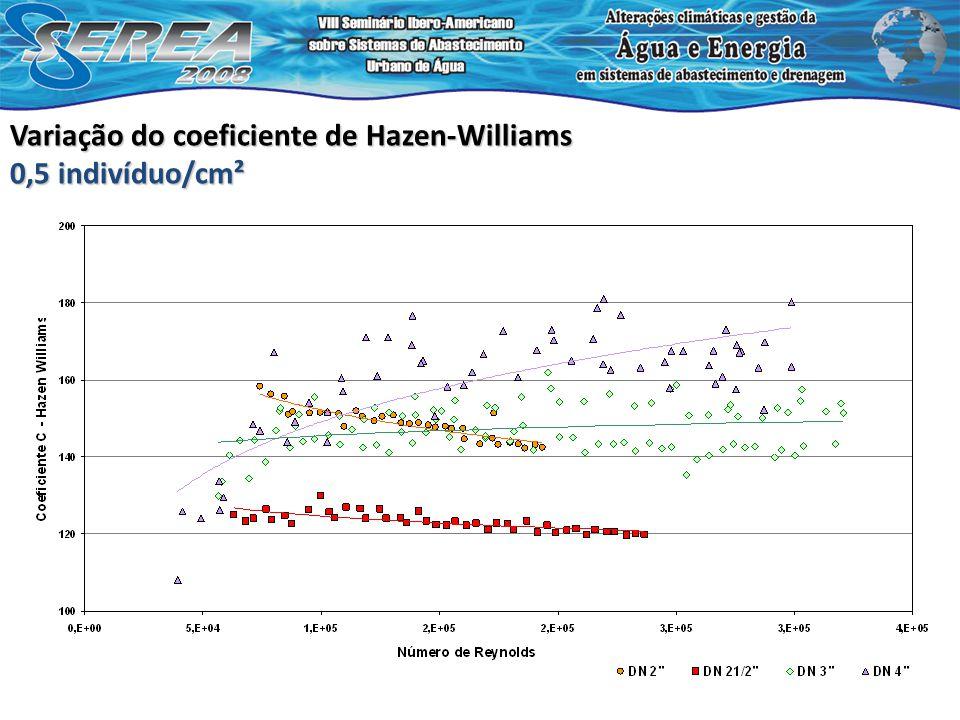 Variação do coeficiente de Hazen-Williams 0,5 indivíduo/cm²
