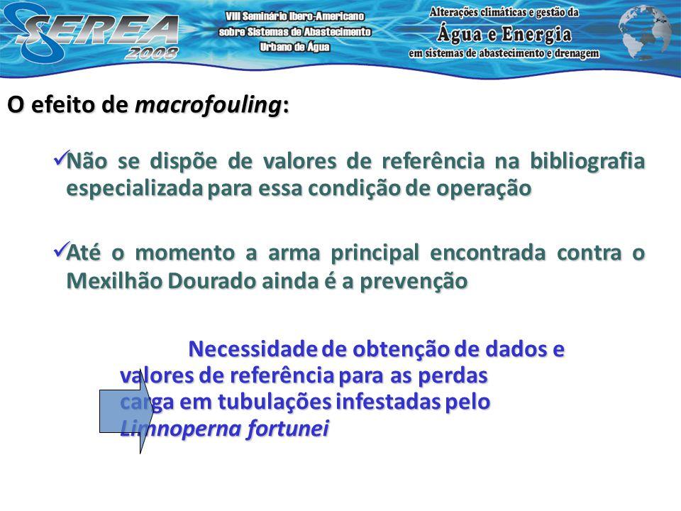 Macrofouling em adutora de ferro fundido Fonte: CORSAN – Barra do Ribeiro - RS
