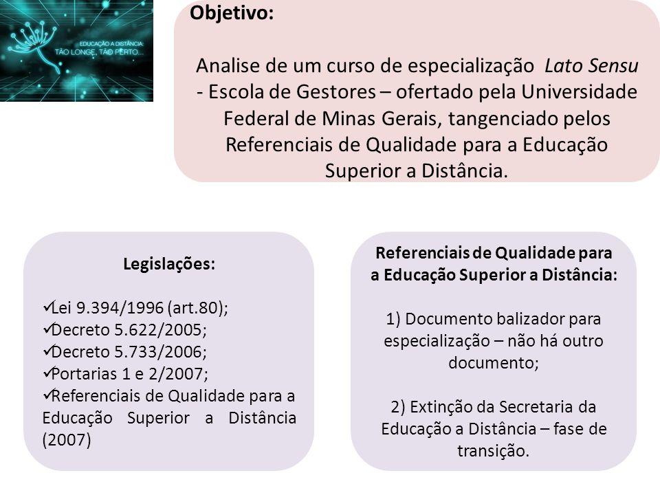 Objetivo: Analise de um curso de especialização Lato Sensu - Escola de Gestores – ofertado pela Universidade Federal de Minas Gerais, tangenciado pelo