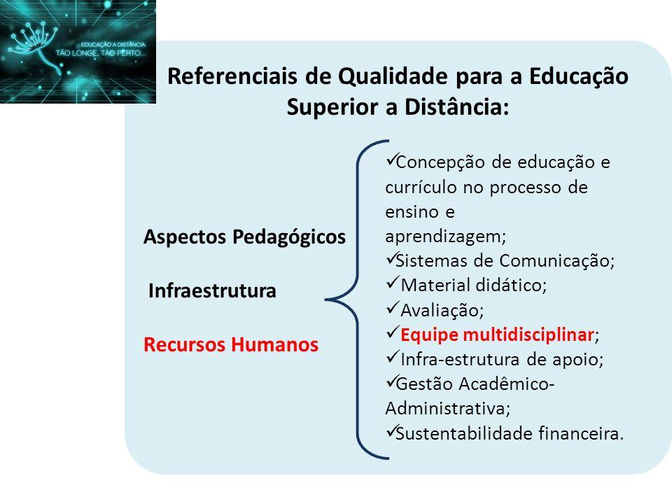 Referenciais de Qualidade para a Educação Superior a Distância: Aspectos Pedagógicos Infraestrutura Recursos Humanos Concepção de educação e currículo