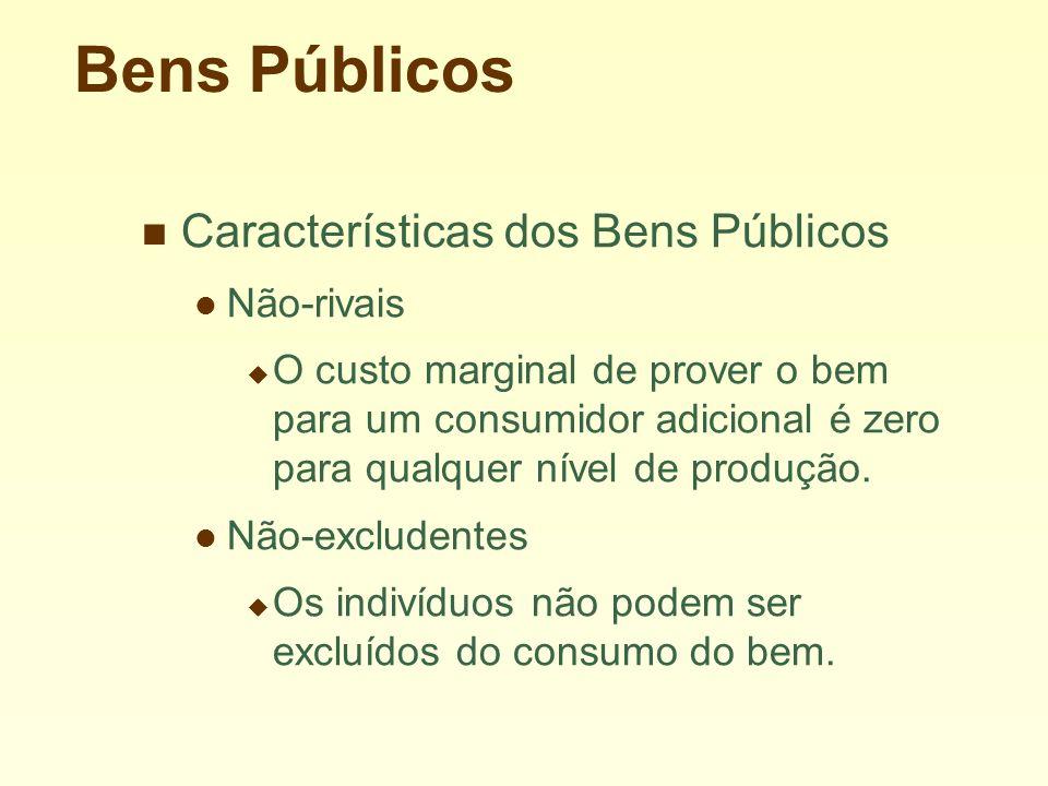 Bens Públicos Características dos Bens Públicos Não-rivais O custo marginal de prover o bem para um consumidor adicional é zero para qualquer nível de produção.