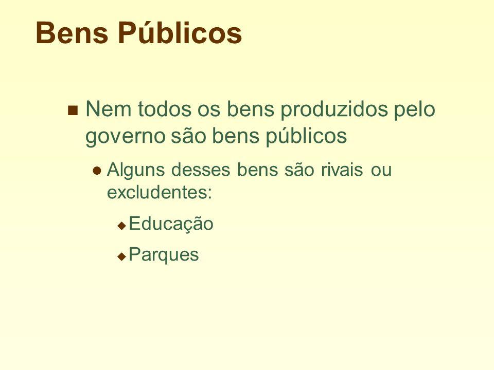 Bens Públicos Nem todos os bens produzidos pelo governo são bens públicos Alguns desses bens são rivais ou excludentes: Educação Parques