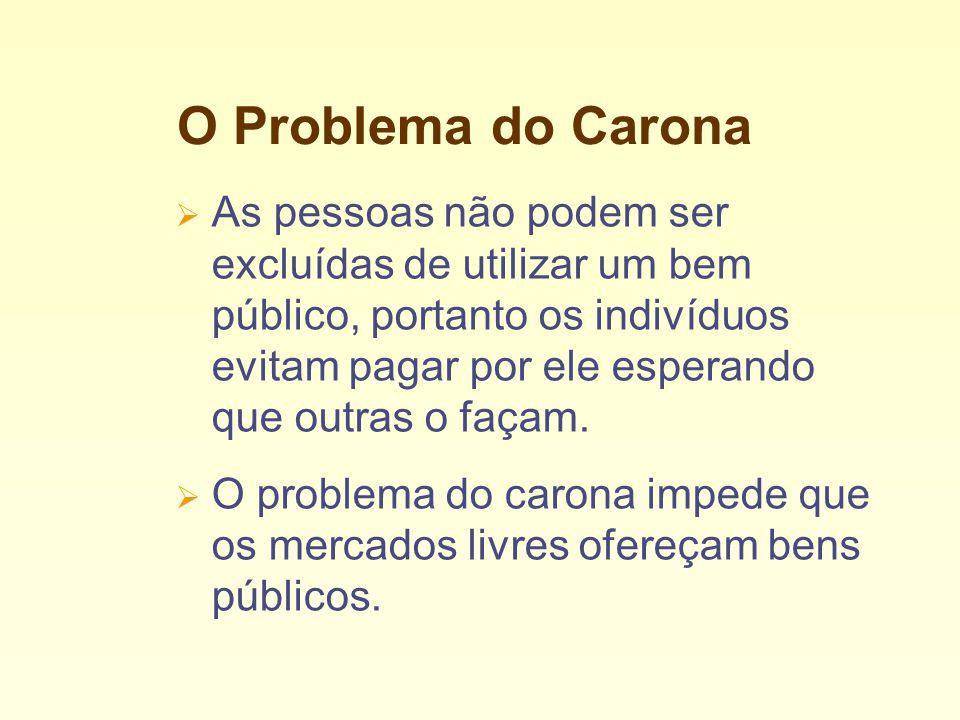 O Problema do Carona As pessoas não podem ser excluídas de utilizar um bem público, portanto os indivíduos evitam pagar por ele esperando que outras o façam.