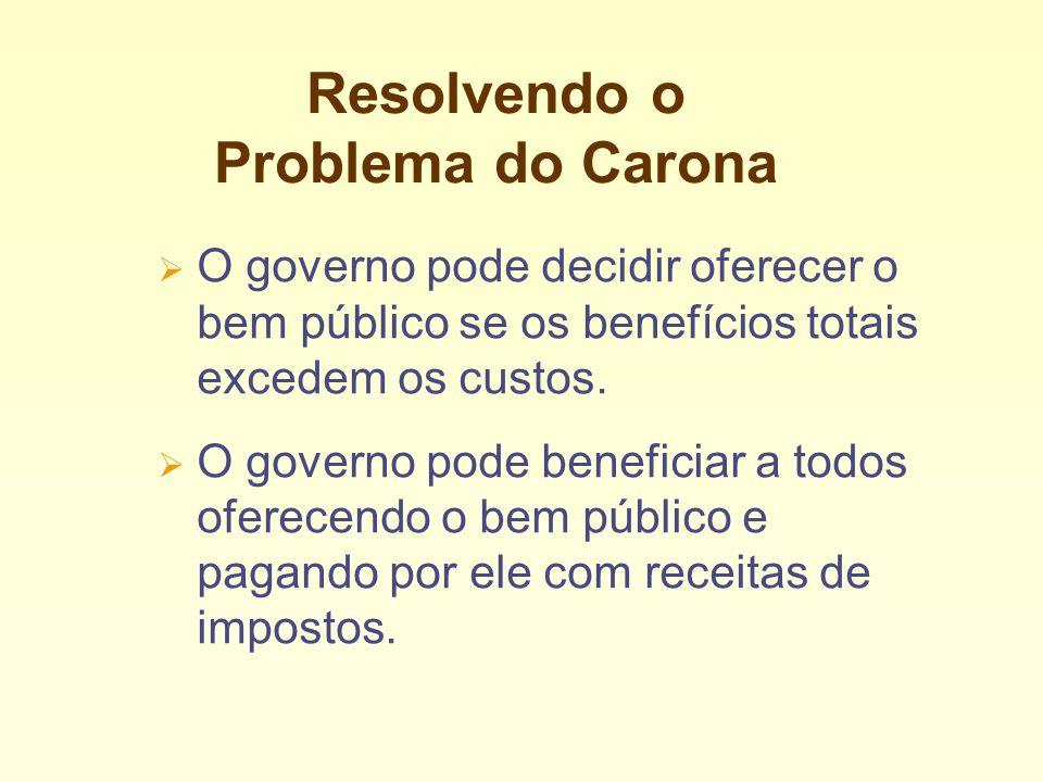 Resolvendo o Problema do Carona O governo pode decidir oferecer o bem público se os benefícios totais excedem os custos.