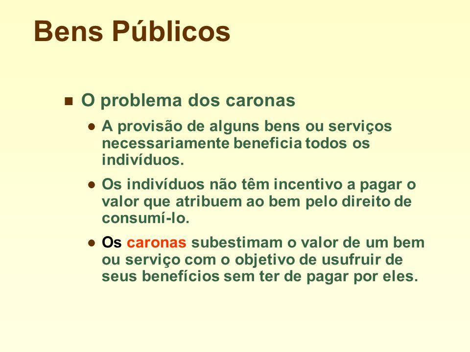 Bens Públicos O problema dos caronas A provisão de alguns bens ou serviços necessariamente beneficia todos os indivíduos.