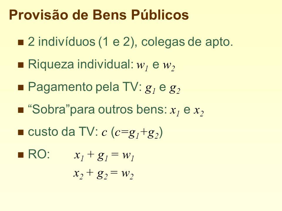 Provisão de Bens Públicos 2 indivíduos (1 e 2), colegas de apto.