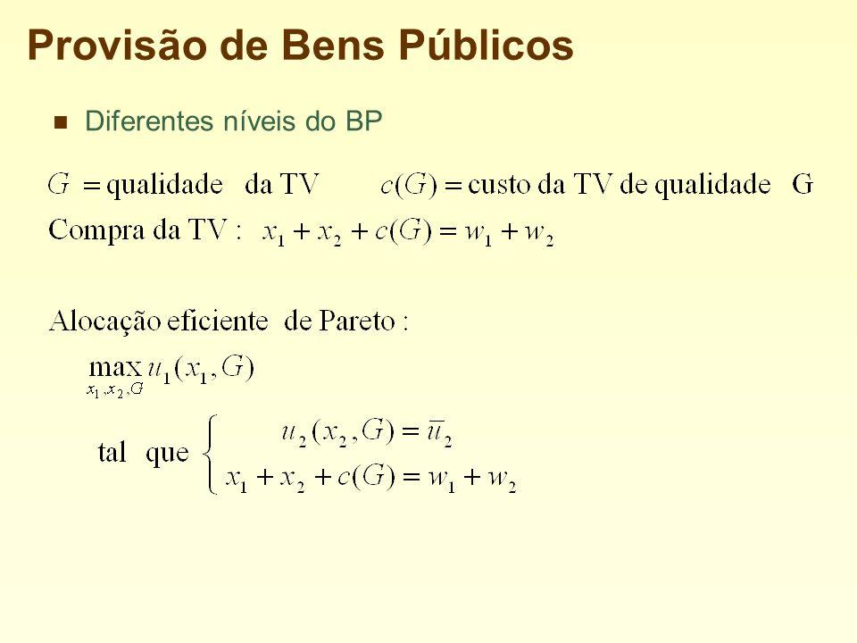 Provisão de Bens Públicos Diferentes níveis do BP