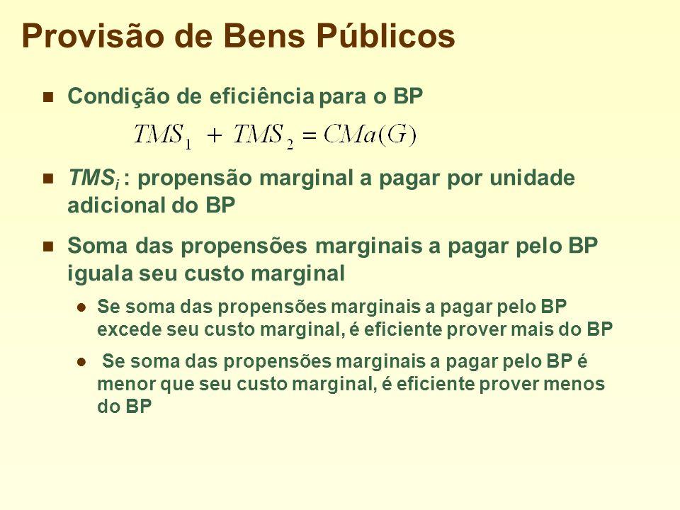 Provisão de Bens Públicos Condição de eficiência para o BP TMS i : propensão marginal a pagar por unidade adicional do BP Soma das propensões marginais a pagar pelo BP iguala seu custo marginal Se soma das propensões marginais a pagar pelo BP excede seu custo marginal, é eficiente prover mais do BP Se soma das propensões marginais a pagar pelo BP é menor que seu custo marginal, é eficiente prover menos do BP