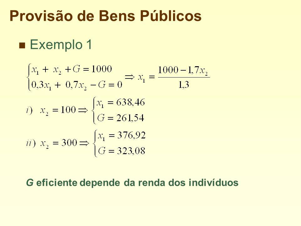 Provisão de Bens Públicos Exemplo 1 G eficiente depende da renda dos indivíduos