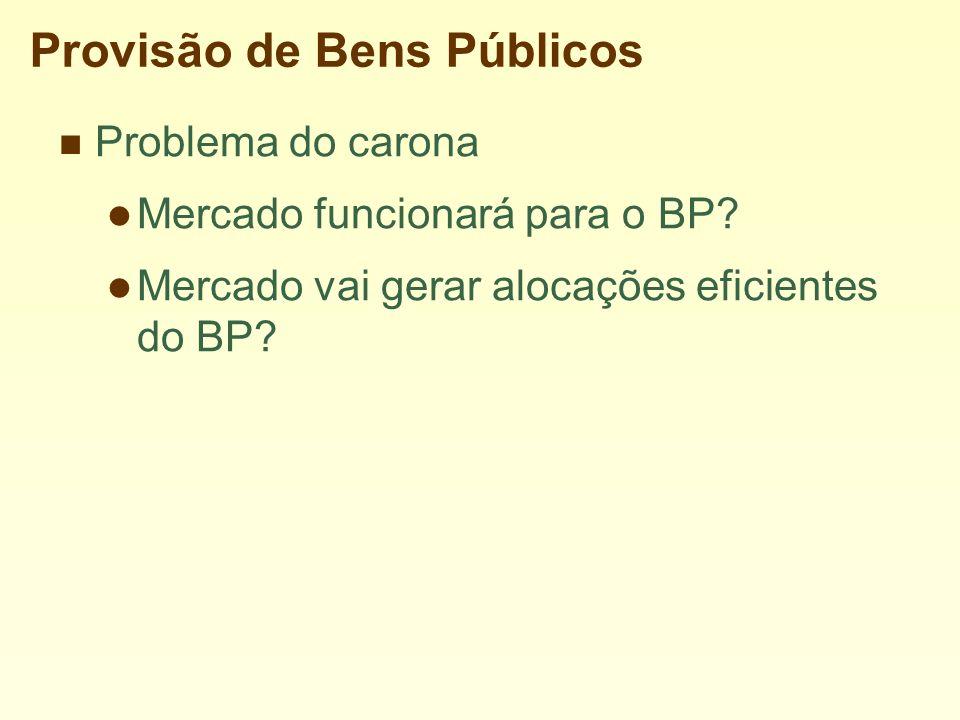 Provisão de Bens Públicos Problema do carona Mercado funcionará para o BP.