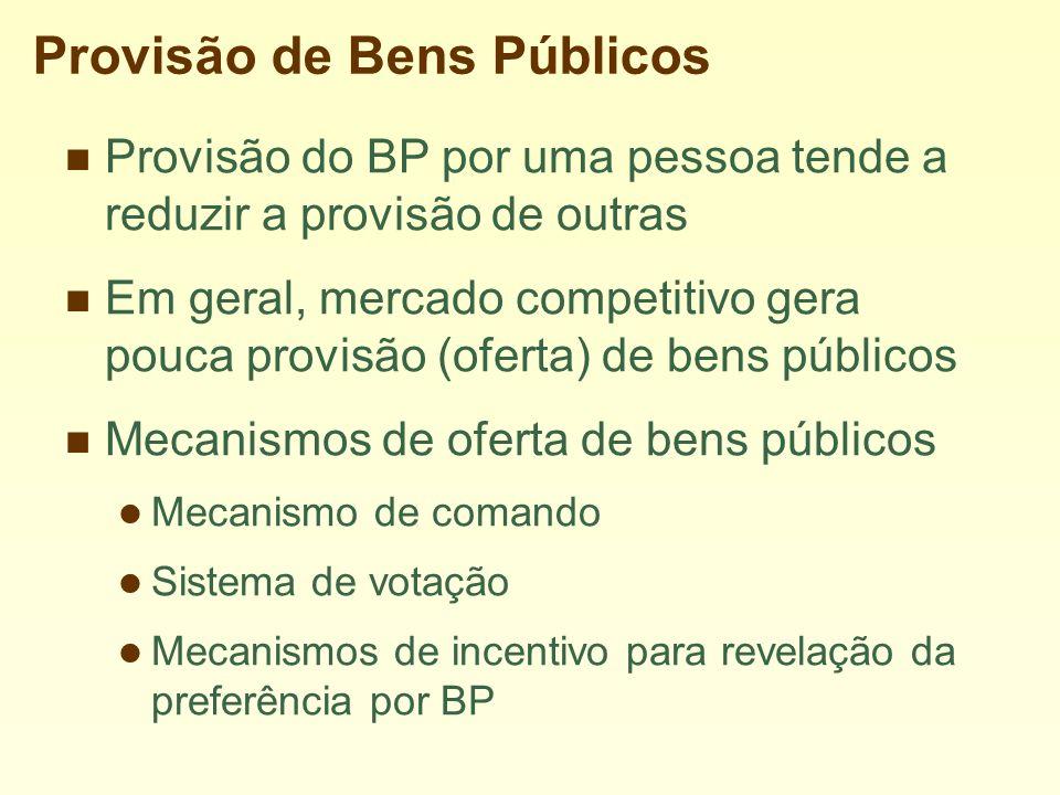 Provisão de Bens Públicos Provisão do BP por uma pessoa tende a reduzir a provisão de outras Em geral, mercado competitivo gera pouca provisão (oferta) de bens públicos Mecanismos de oferta de bens públicos Mecanismo de comando Sistema de votação Mecanismos de incentivo para revelação da preferência por BP