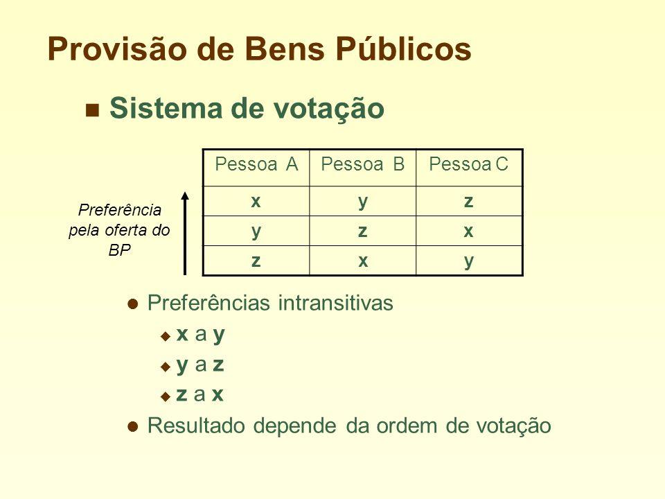 Sistema de votação Provisão de Bens Públicos Preferências intransitivas x a y y a z z a x Resultado depende da ordem de votação Pessoa APessoa BPessoa C xyz yzx zxy Preferência pela oferta do BP