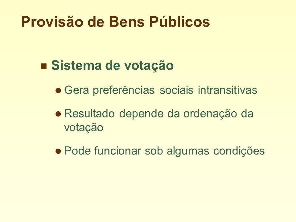Sistema de votação Gera preferências sociais intransitivas Resultado depende da ordenação da votação Pode funcionar sob algumas condições Provisão de Bens Públicos