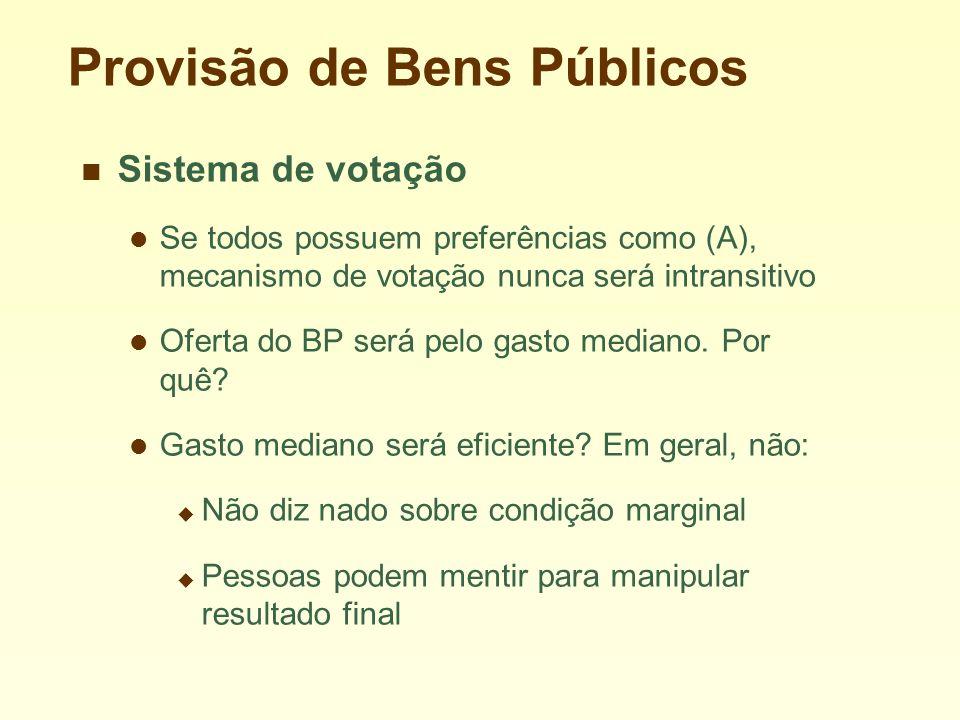 Se todos possuem preferências como (A), mecanismo de votação nunca será intransitivo Oferta do BP será pelo gasto mediano.